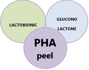 PHA (poly-hydroxy-acids peelings)